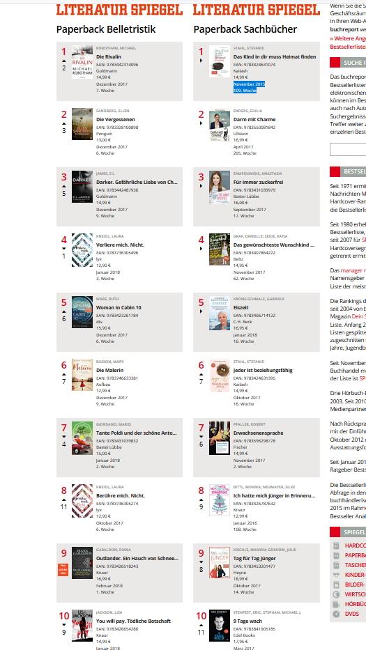 Platz 9 der spiegel bestsellerliste f r die neue knaur for Neue spiegel ausgabe